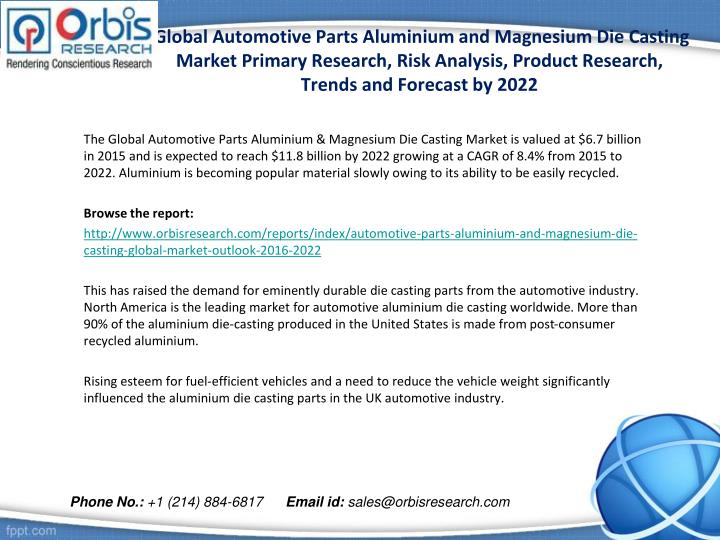 The global auto parts industry outlook | Term paper Example