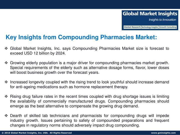 Key insights from compounding pharmacies market