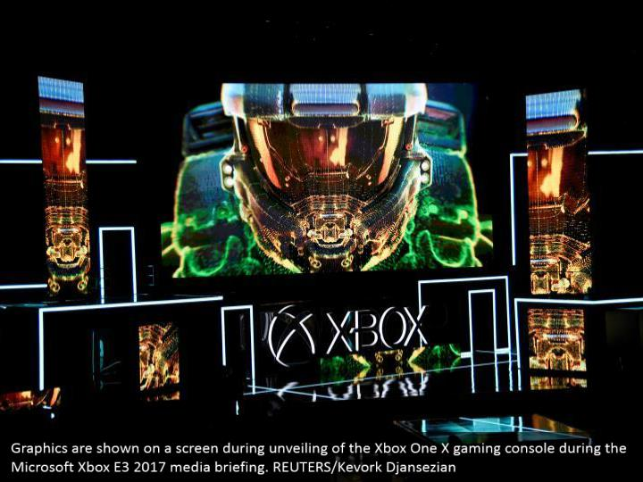 Graphics are shown on a screen during unveiling of the Xbox One X gaming console during the Microsoft Xbox E3 2017 media briefing. REUTERS/Kevork Djansezian