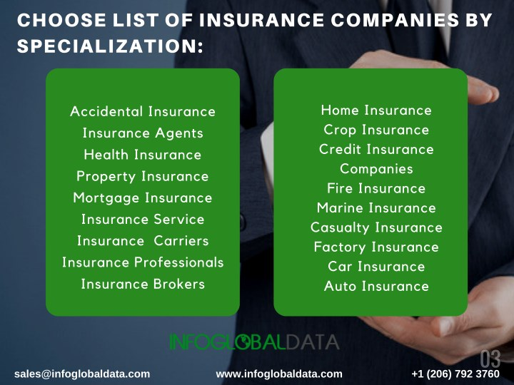 Credit Insurance List Of Credit Insurance Companies