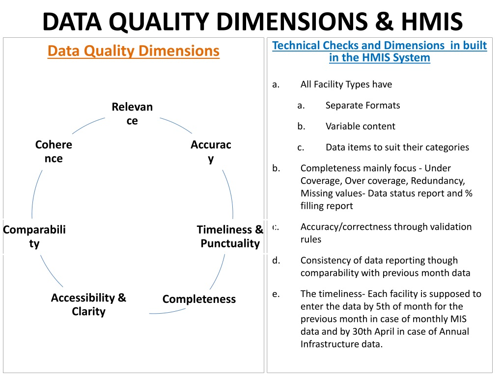 Health Management Information System (hmis) Ppt
