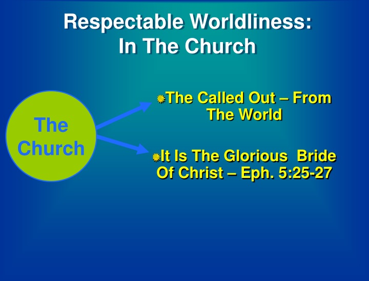 respectable worldliness in the church n.