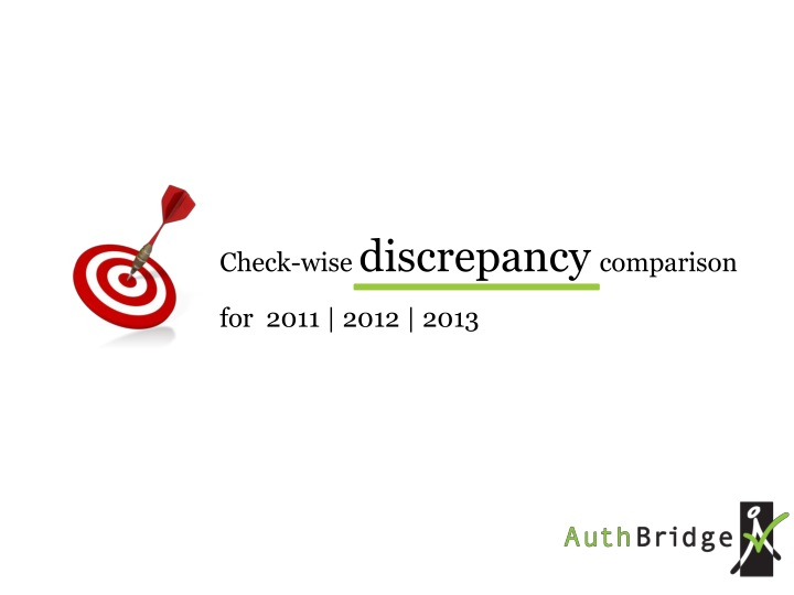 check wise discrepancy comparison for 2011 2012 2013 n.