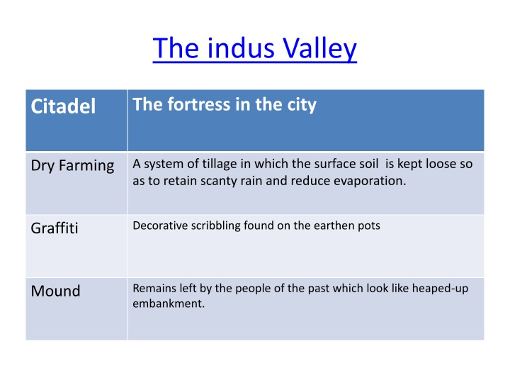 the indus valley n.