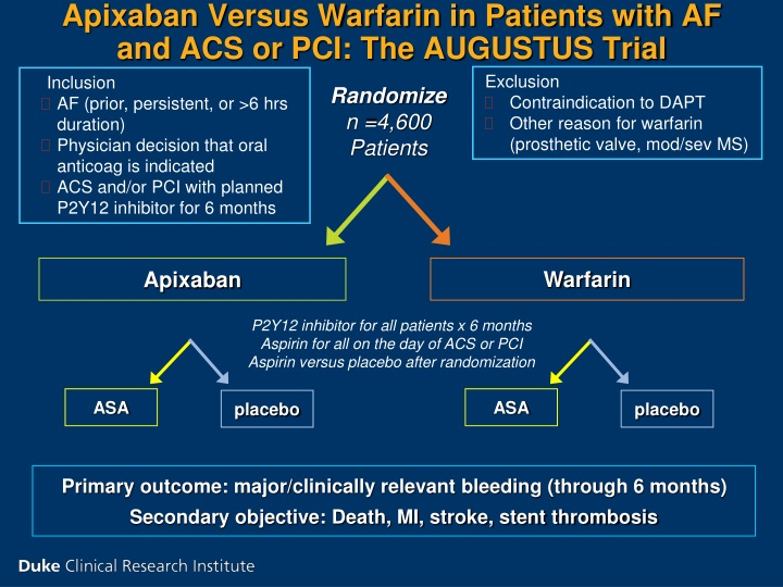 apixaban versus warfarin in patients with af and acs or pci the augustus trial n.