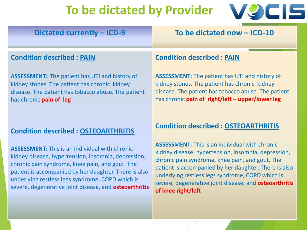 Ppt Importance Of Clinical Documentation For Accrate Icd 10 Powerpoint Presentation Id 1475806