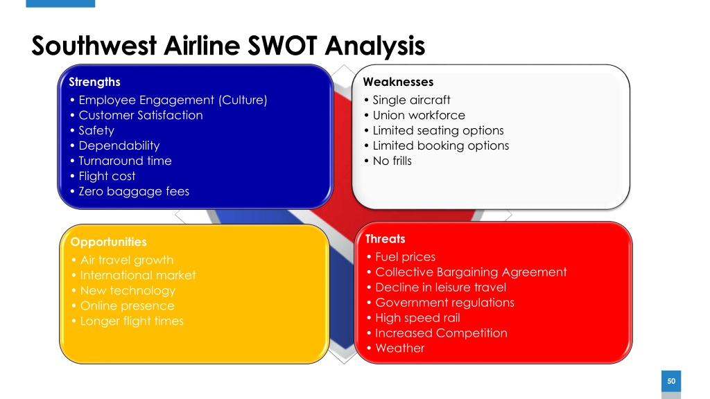 Ppt Southwest Airlines Co Powerpoint Presentation Free