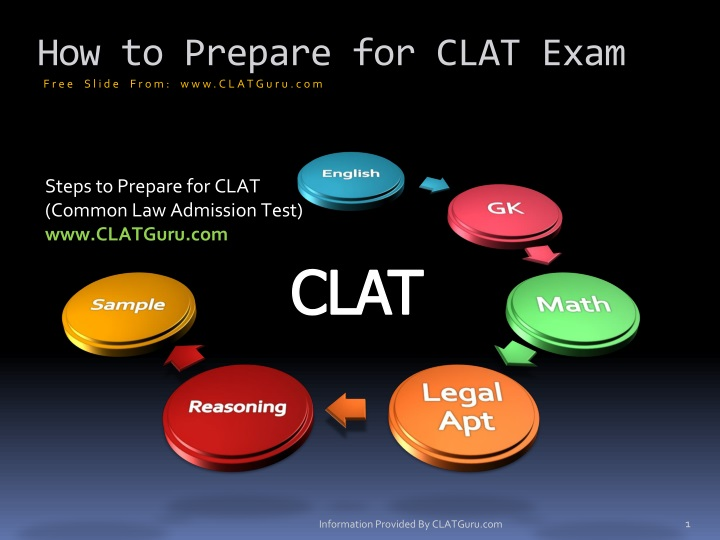 how to prepare for clat exam n.