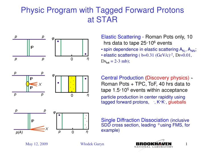 physic program with tagged forward protons at star n.