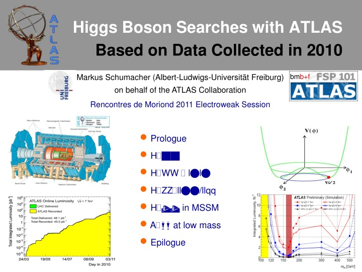 higgs boson searches with atlas based on data n.