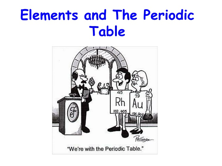 elements and the periodic table n.