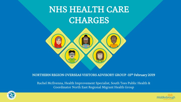 nhs health care charges n.