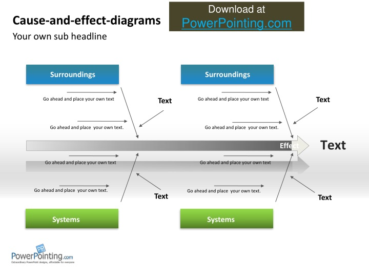 cause and effect diagrams n.