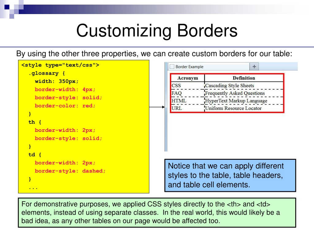 PPT   CSS Table Styling PowerPoint Presentation, free download ...