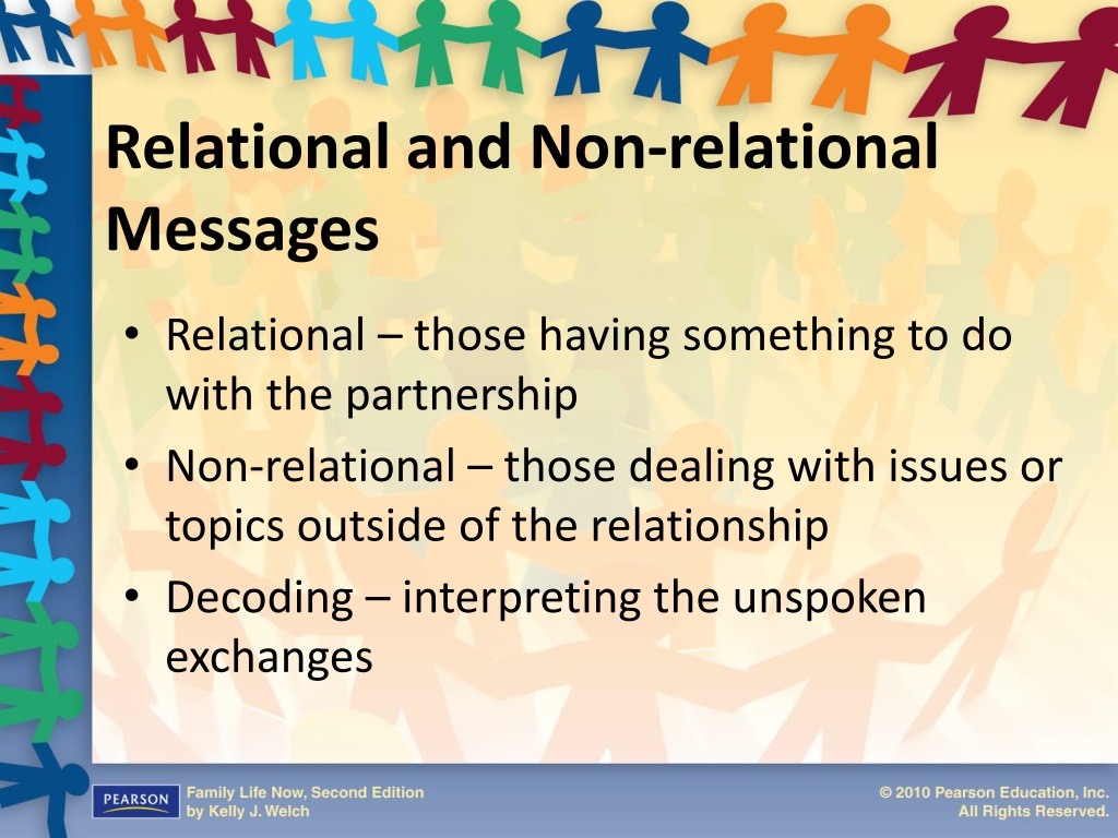 Ppt Chapter 3 Family Communication Conflict And Forgiveness Powerpoint Presentation Id 456043