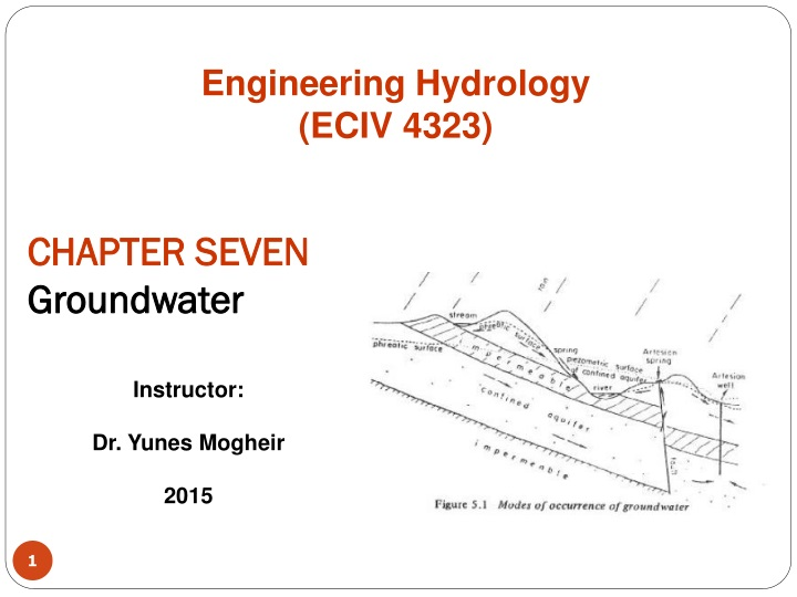chapter seven groundwater n.