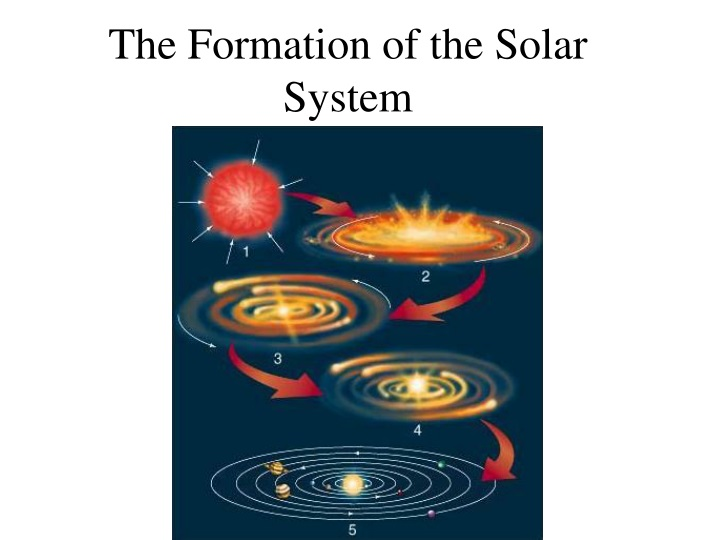 the formation of the solar system n.