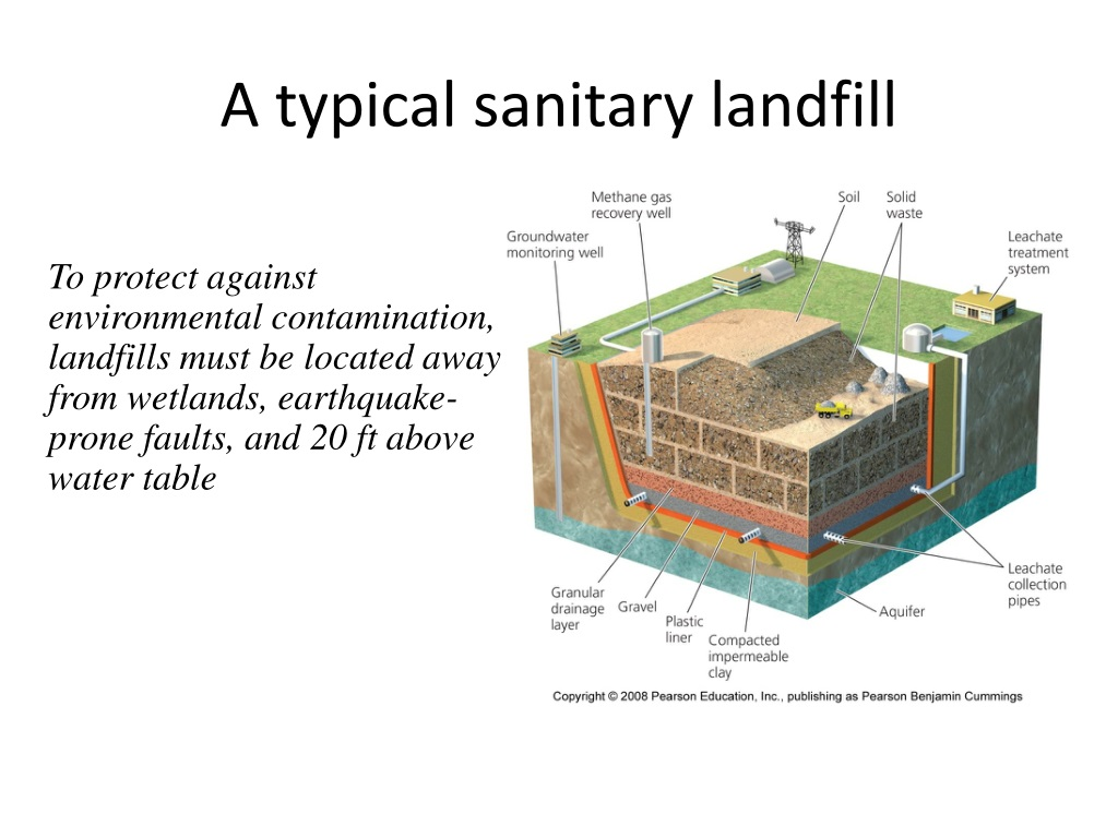 Ppt Central Case Transforming New York S Fresh Kills Landfill Powerpoint Presentation Id 625809