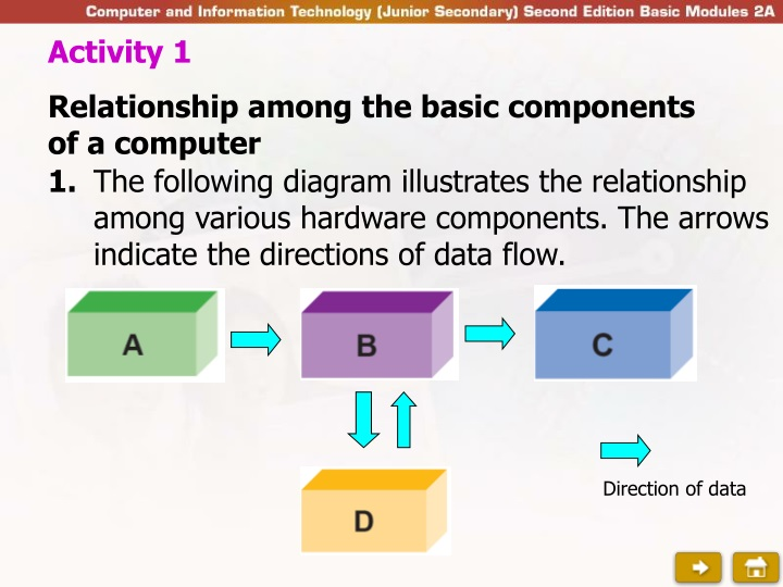activity 1 relationship among the basic n.