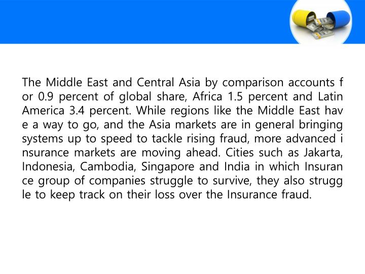 The Middle East and Central Asia by comparison accounts for 0.9 percent of global share, Africa 1.5 percent and Latin America 3.4 percent. While regions like the Middle East have a way to go, and the Asia markets are in general bringing systems up to speed to tackle rising fraud, more advanced insurance markets are moving ahead. Cities such as Jakarta, Indonesia, Cambodia, Singapore and India in which Insurance group of companies struggle to survive, they also struggle to keep track on their loss over the Insurance fraud.