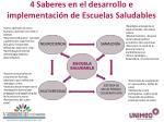 4 saberes en el desarrollo e implementaci n de escuelas saludables