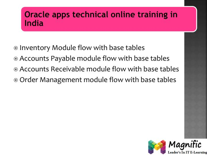 Inventory Module flow with base tables