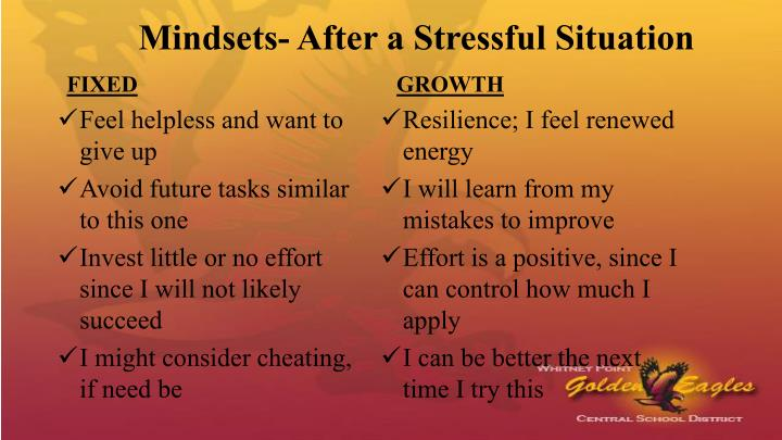 Mindsets- After a Stressful Situation