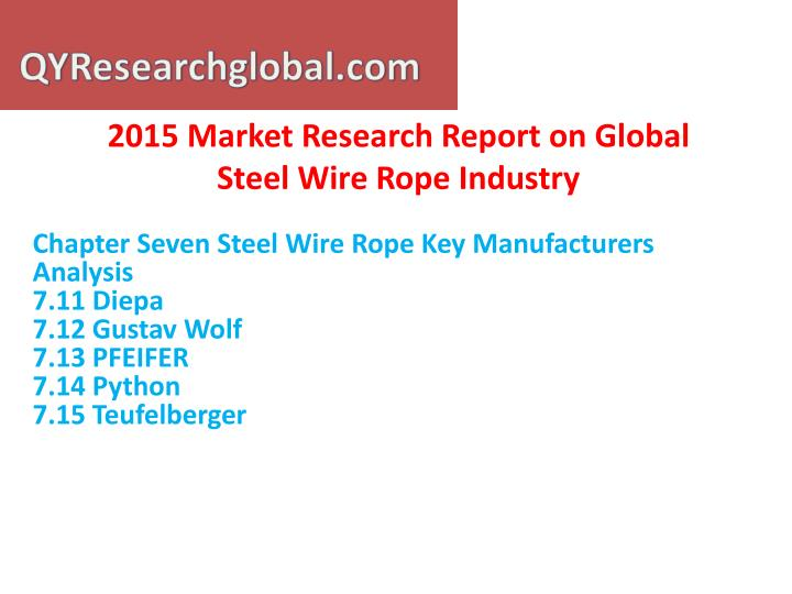 global country study reportonwire and rope