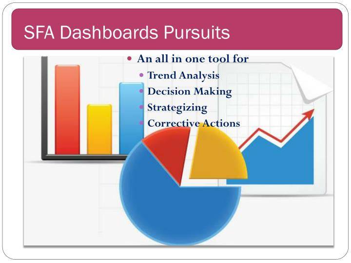 SFA Dashboards Pursuits