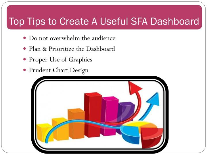 Top Tips to Create A Useful SFA Dashboard