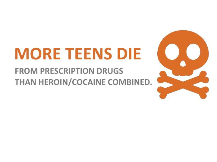 MORE TEENS DIE