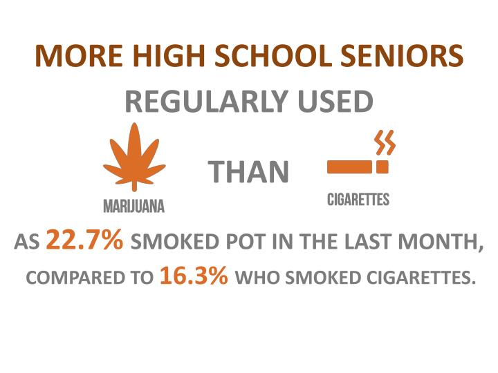 MORE HIGH SCHOOL SENIORS