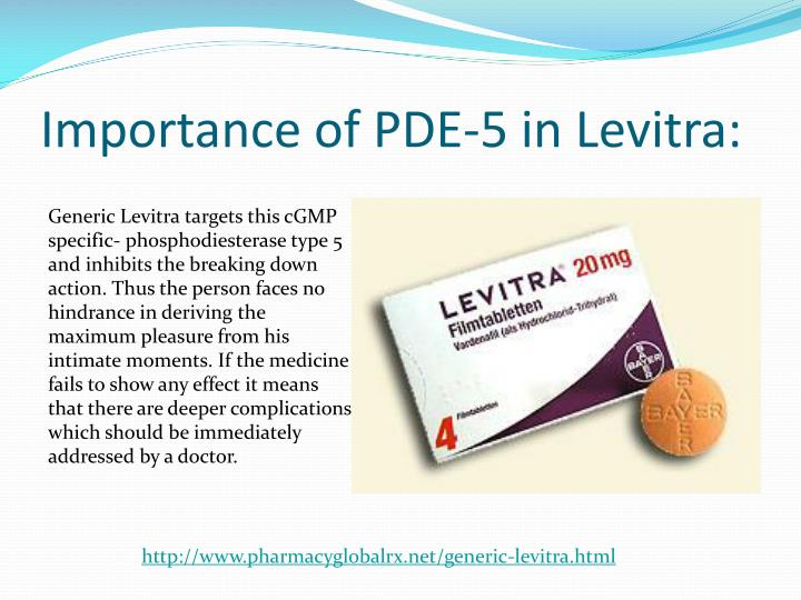 How to make levitra more effective