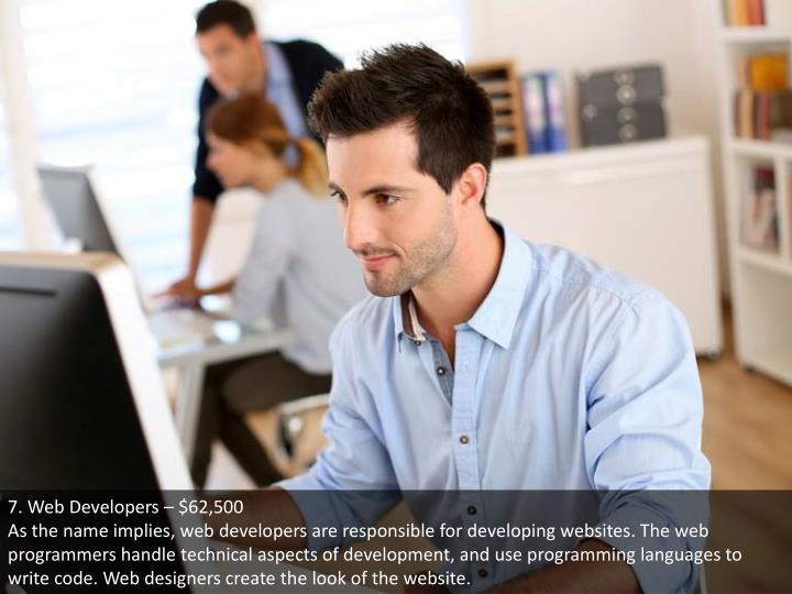 7. Web Developers – $62,500