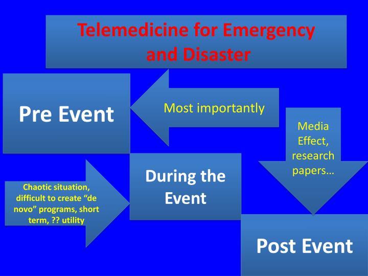 Telemedicine for Emergency