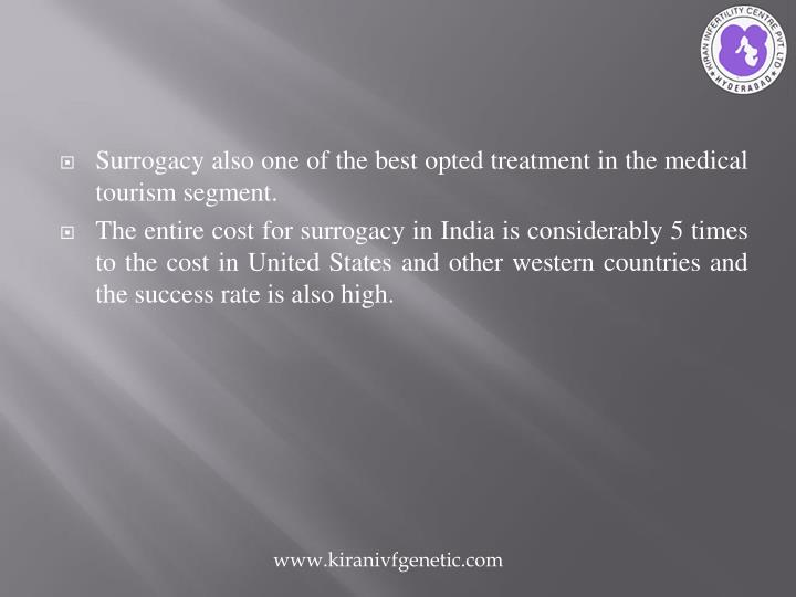 Surrogacy also one of the best opted treatment in the medical tourism segment.