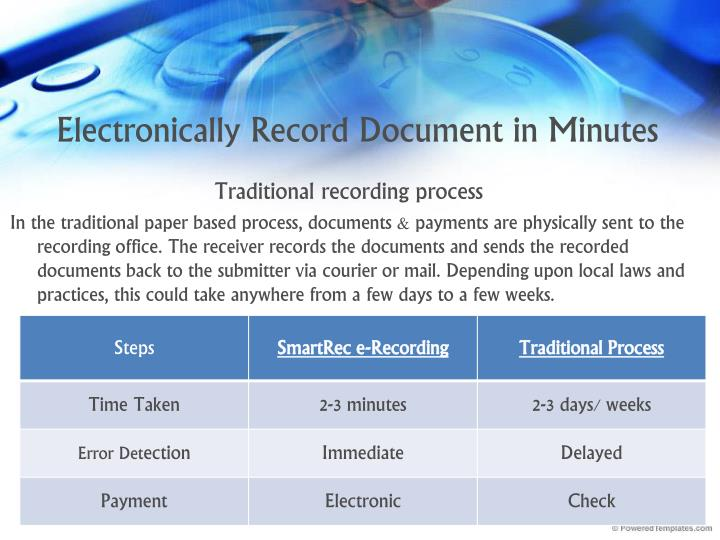 Electronically Record Document in Minutes