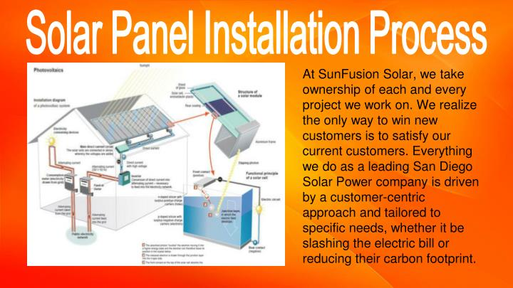 Ppt Publicly Traded Solar Installation Companies In San