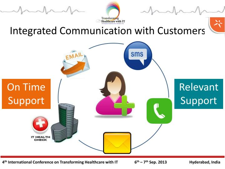 Integrated Communication with Customers