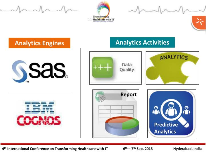 Analytics Activities