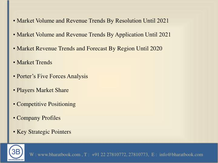 • Market Volume and Revenue Trends By Resolution Until 2021