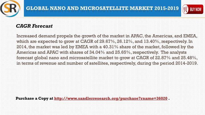 Global nano and microsatellite market 2015 20191