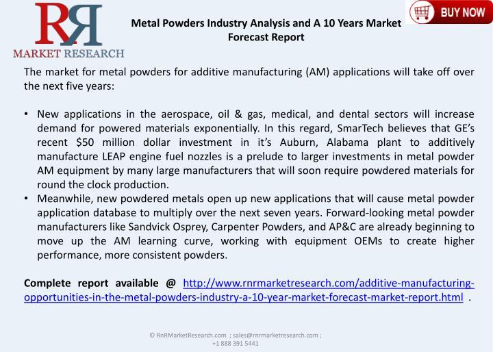 Metal Powders Industry Analysis