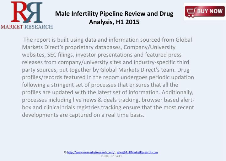 Male Infertility Pipeline Review and Drug Analysis, H1 2015