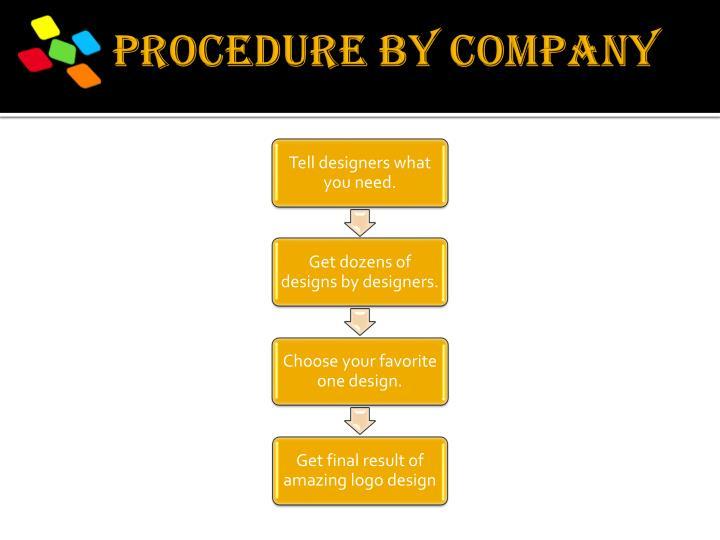 Procedure by company