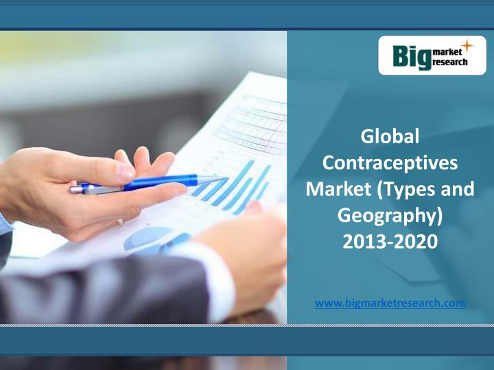 Global Contraceptives Market (Types and Geography)