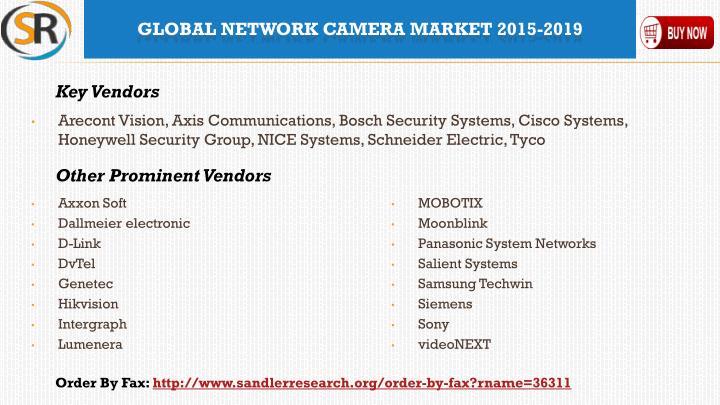 global network camera market