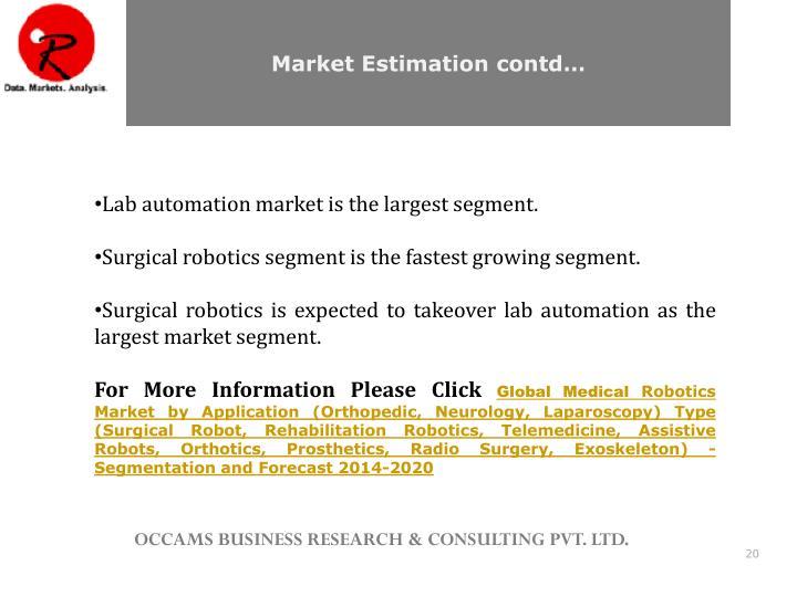 2020 orthopedic prosthetics industry india market United states orthopedic prosthetics market outlook to 2020″, provides key market data on the united states orthopedic prosthetics market.