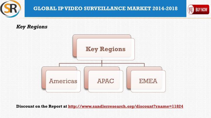 GLOBAL IP VIDEO SURVEILLANCE MARKET 2014-2018