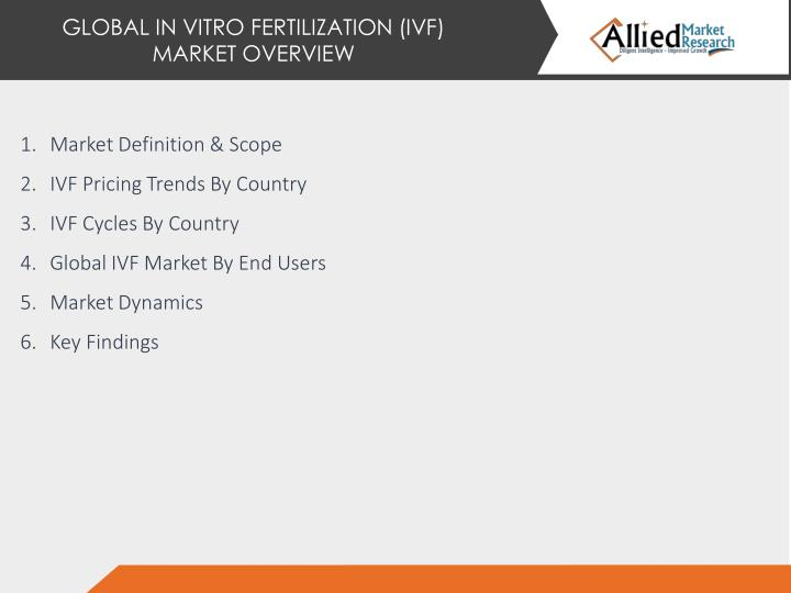 ppt on in vitro fertilization